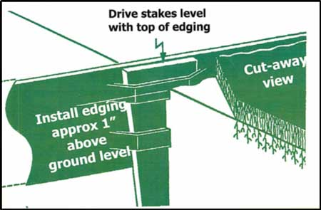 steel-edging-installation-diagram